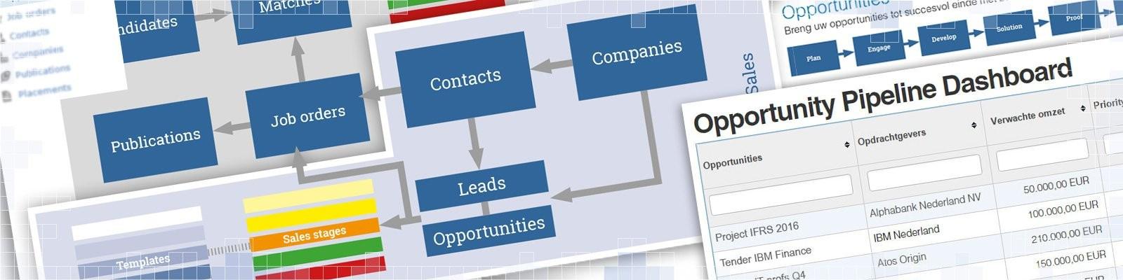 Carerix website  Succesvolle Carerix website laten ontwikkelen? Neem contact op met RB-Media voor de mogelijkheden!